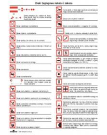Znaki żeglugowe zakazu i nakazu
