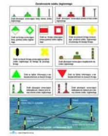 Oznakowanie szlaku żeglownego