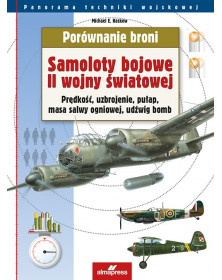 Porównanie broni. Samoloty bojowe II wojny światowej